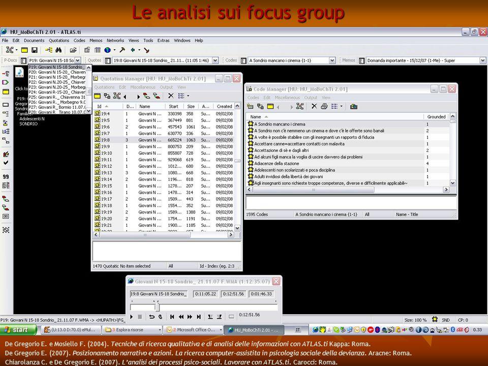 Le analisi sui focus group De Gregorio E. e Mosiello F. (2004). Tecniche di ricerca qualitativa e di analisi delle informazioni con ATLAS.ti Kappa: Ro