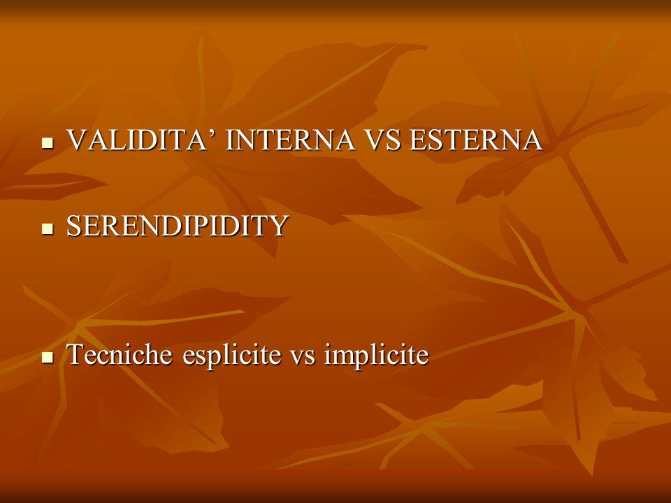VALIDITA' INTERNA VS ESTERNA VALIDITA' INTERNA VS ESTERNA SERENDIPIDITY SERENDIPIDITY Tecniche esplicite vs implicite Tecniche esplicite vs implicite
