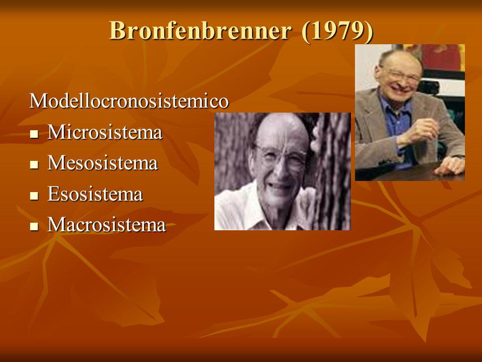 Bronfenbrenner (1979) Modellocronosistemico Microsistema Microsistema Mesosistema Mesosistema Esosistema Esosistema Macrosistema Macrosistema