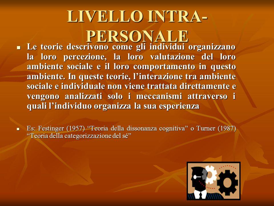 LIVELLO INTRA- PERSONALE Le teorie descrivono come gli individui organizzano la loro percezione, la loro valutazione del loro ambiente sociale e il lo
