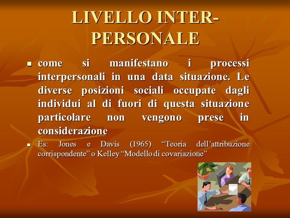 LIVELLO INTER- PERSONALE come si manifestano i processi interpersonali in una data situazione. Le diverse posizioni sociali occupate dagli individui a