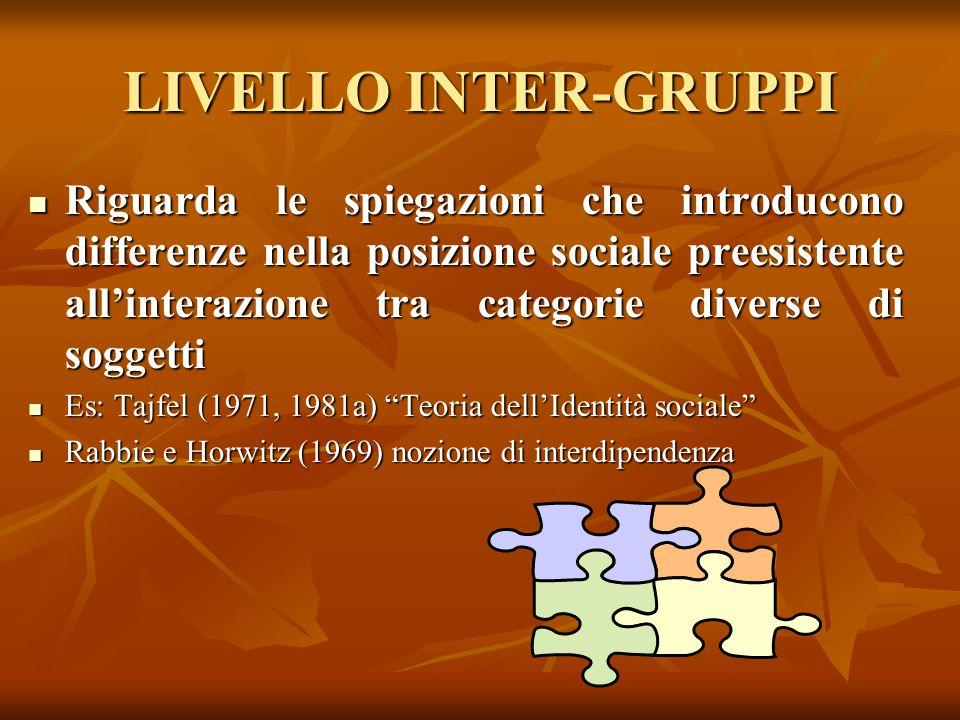 LIVELLO INTER-GRUPPI Riguarda le spiegazioni che introducono differenze nella posizione sociale preesistente all'interazione tra categorie diverse di