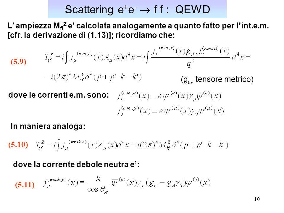 10 Scattering e + e -  f f : QEWD L' ampiezza M fi Z e' calcolata analogamente a quanto fatto per l'int.e.m. [cfr. la derivazione di (1.13)]; ricordi