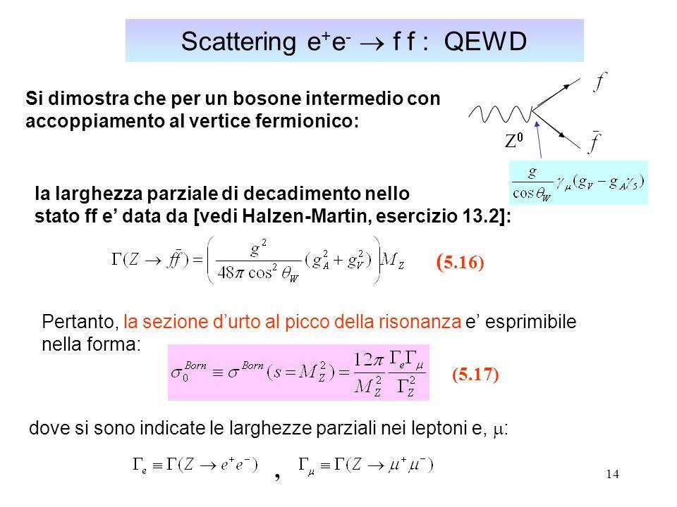 14 Scattering e + e -  f f : QEWD Si dimostra che per un bosone intermedio con accoppiamento al vertice fermionico: Pertanto, la sezione d'urto al pi