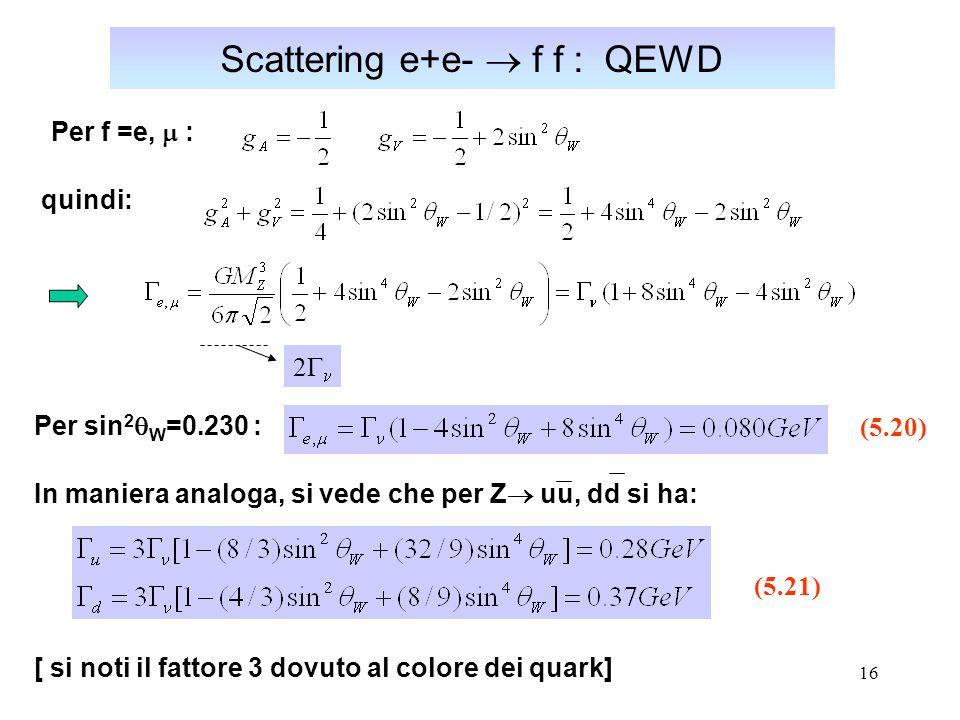16 Scattering e+e-  f f : QEWD Per f =e,  : quindi: 2  Per sin 2  W =0.230 : (5.20) (5.21) In maniera analoga, si vede che per Z  uu, dd si ha: [
