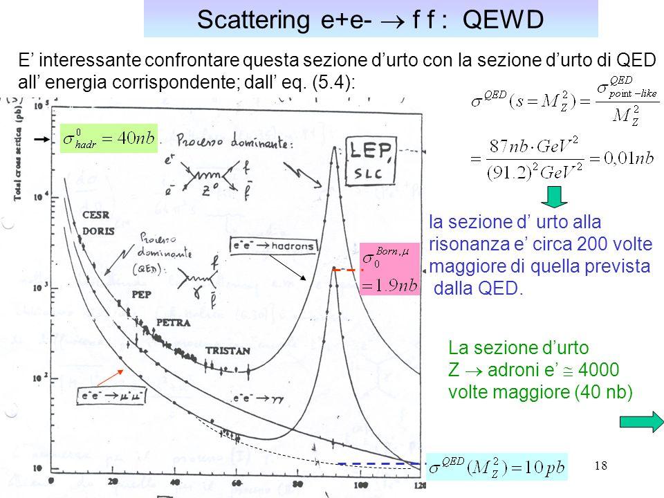 18 Scattering e+e-  f f : QEWD E' interessante confrontare questa sezione d'urto con la sezione d'urto di QED all' energia corrispondente; dall' eq.