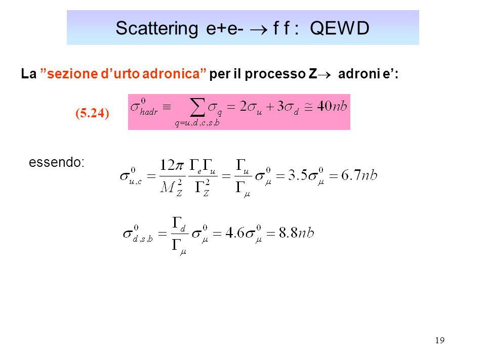"""19 Scattering e+e-  f f : QEWD La """"sezione d'urto adronica"""" per il processo Z  adroni e': (5.24) essendo:"""