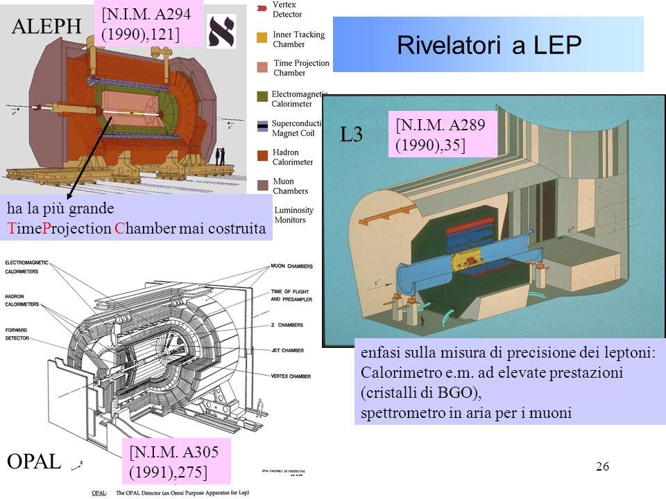 26 Rivelatori a LEP OPAL L3 enfasi sulla misura di precisione dei leptoni: Calorimetro e.m. ad elevate prestazioni (cristalli di BGO), spettrometro in