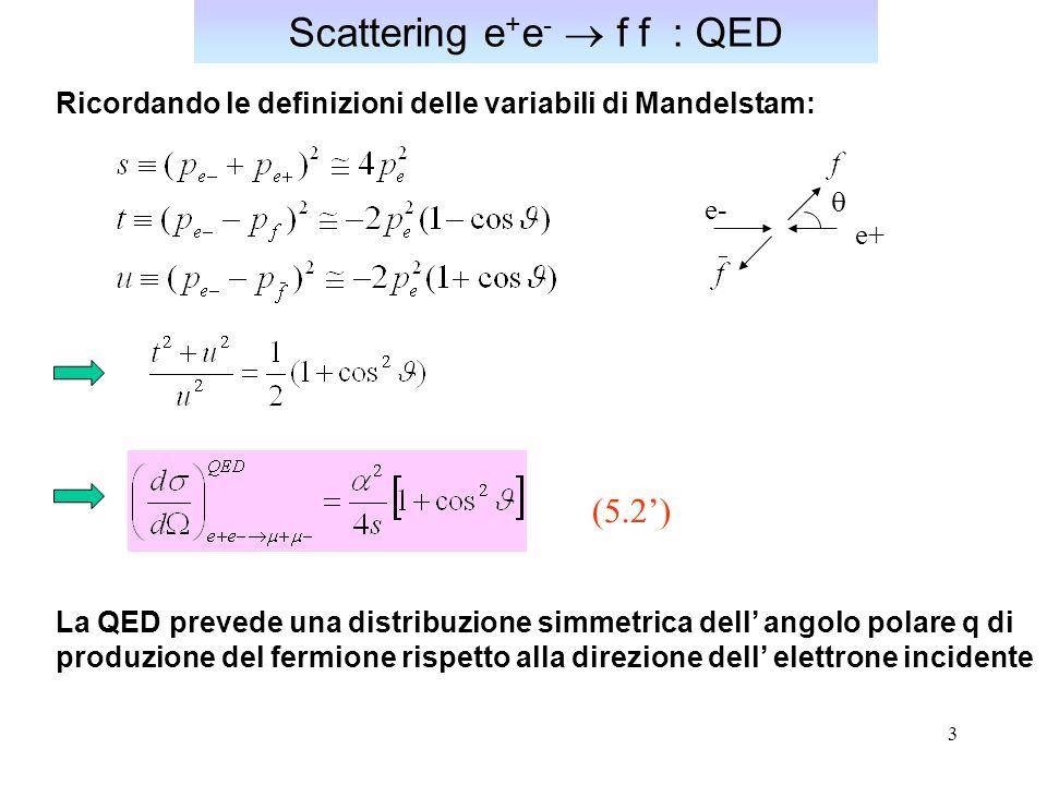 3 Scattering e + e -  f f : QED Ricordando le definizioni delle variabili di Mandelstam: (5.2')  e- e+ La QED prevede una distribuzione simmetrica d