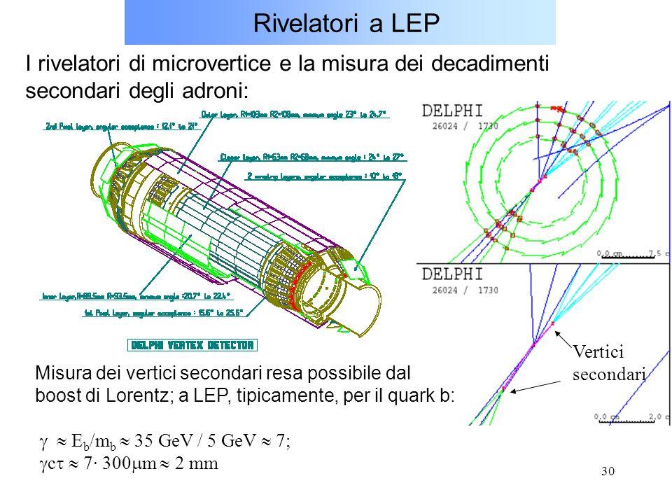 30 Rivelatori a LEP Vertici secondari Misura dei vertici secondari resa possibile dal boost di Lorentz; a LEP, tipicamente, per il quark b:   E b /m
