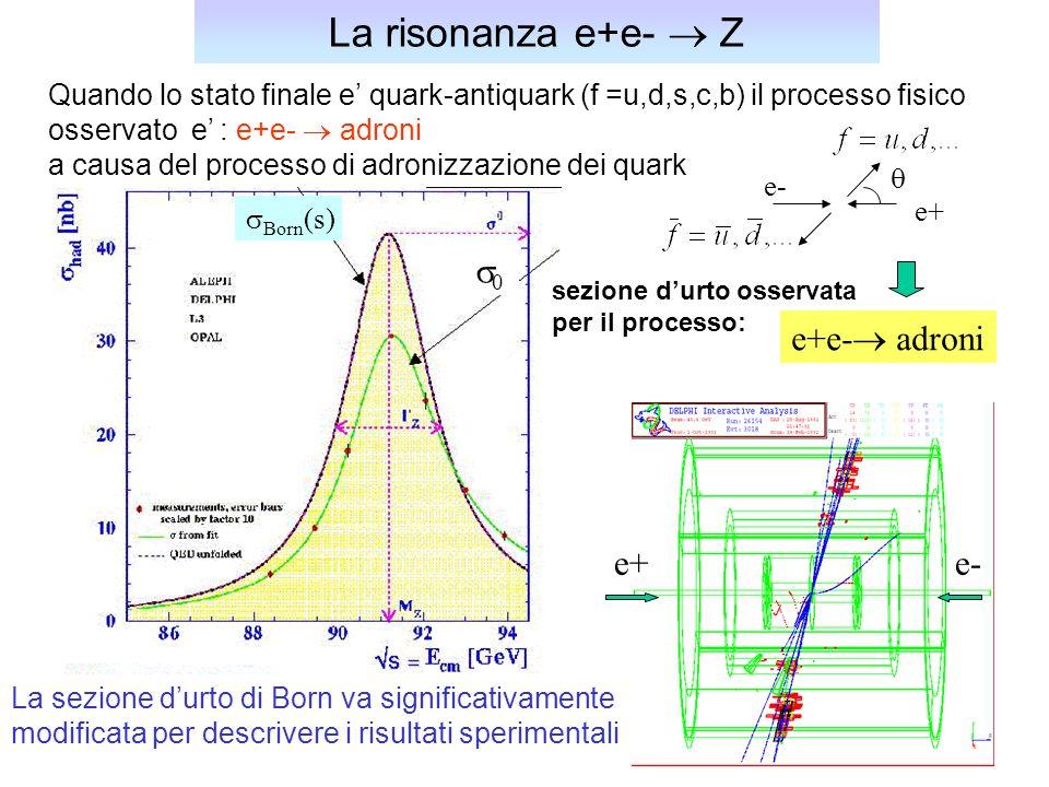 31 Quando lo stato finale e' quark-antiquark (f =u,d,s,c,b) il processo fisico osservato e' : e+e-  adroni a causa del processo di adronizzazione dei