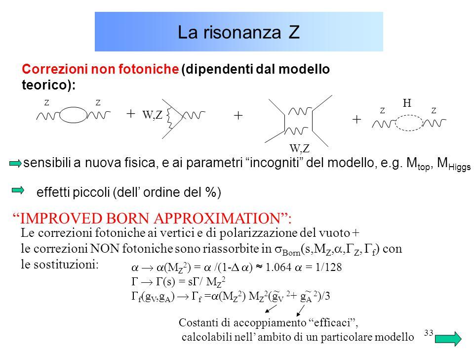 """33 La risonanza Z Correzioni non fotoniche (dipendenti dal modello teorico): sensibili a nuova fisica, e ai parametri """"incogniti"""" del modello, e.g. M"""