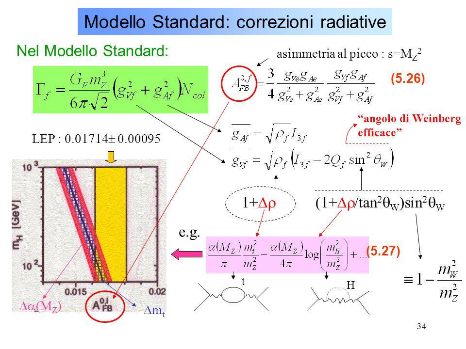 34 Modello Standard: correzioni radiative Nel Modello Standard: t H LEP : 0.01714  0.00095 e.g.  (M Z ) mtmt asimmetria al picco : s=M Z 2 (1+ 