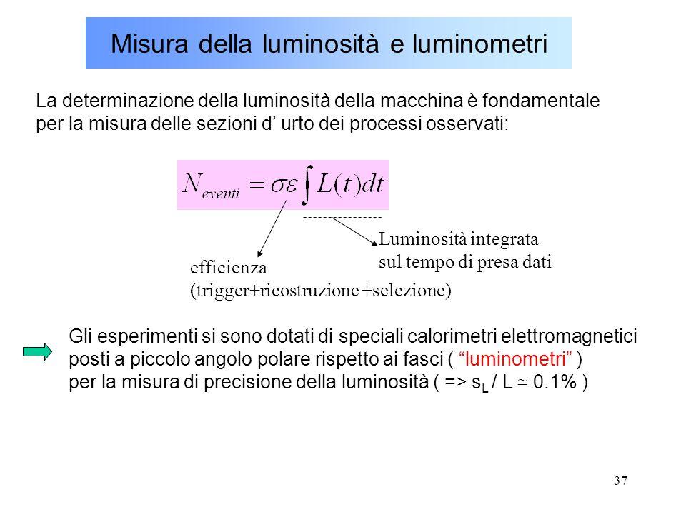 37 Misura della luminosità e luminometri La determinazione della luminosità della macchina è fondamentale per la misura delle sezioni d' urto dei proc