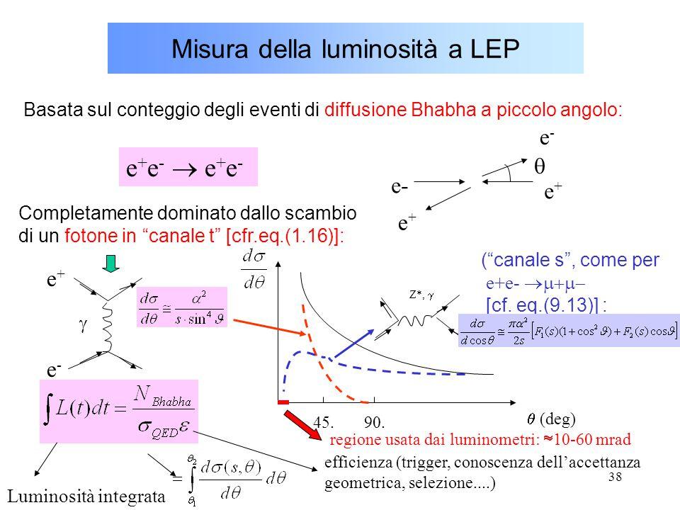 38 Misura della luminosità a LEP Basata sul conteggio degli eventi di diffusione Bhabha a piccolo angolo: e- e+e+ e+e+  e-e- e + e -  e + e - Z*, 