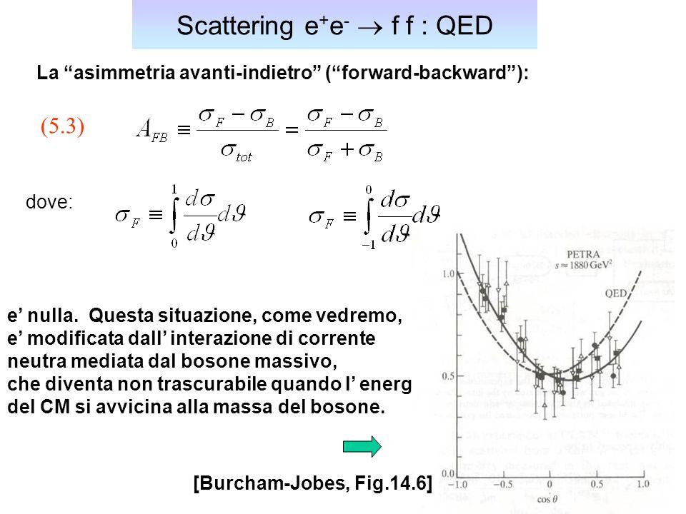 5 Scattering e + e -  f f Integrando la (5.2) sull' angolo solido: dove si e' introdotta la costante (che ha le dimensioni di una sez.d'urto x energia 2 ): (5.4) e si sono reintrodotte le unita' del S.I.