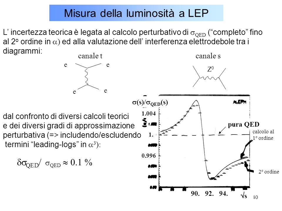 """40 Misura della luminosità a LEP L' incertezza teorica è legata al calcolo perturbativo di  QED (""""completo"""" fino al 2 o ordine in  ) ed alla valutaz"""