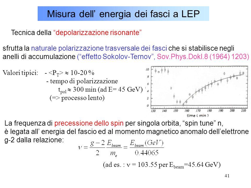 """41 Misura dell' energia dei fasci a LEP Tecnica della """"depolarizzazione risonante"""" sfrutta la naturale polarizzazione trasversale dei fasci che si sta"""