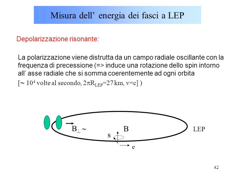 42 Misura dell' energia dei fasci a LEP Depolarizzazione risonante: La polarizzazione viene distrutta da un campo radiale oscillante con la frequenza