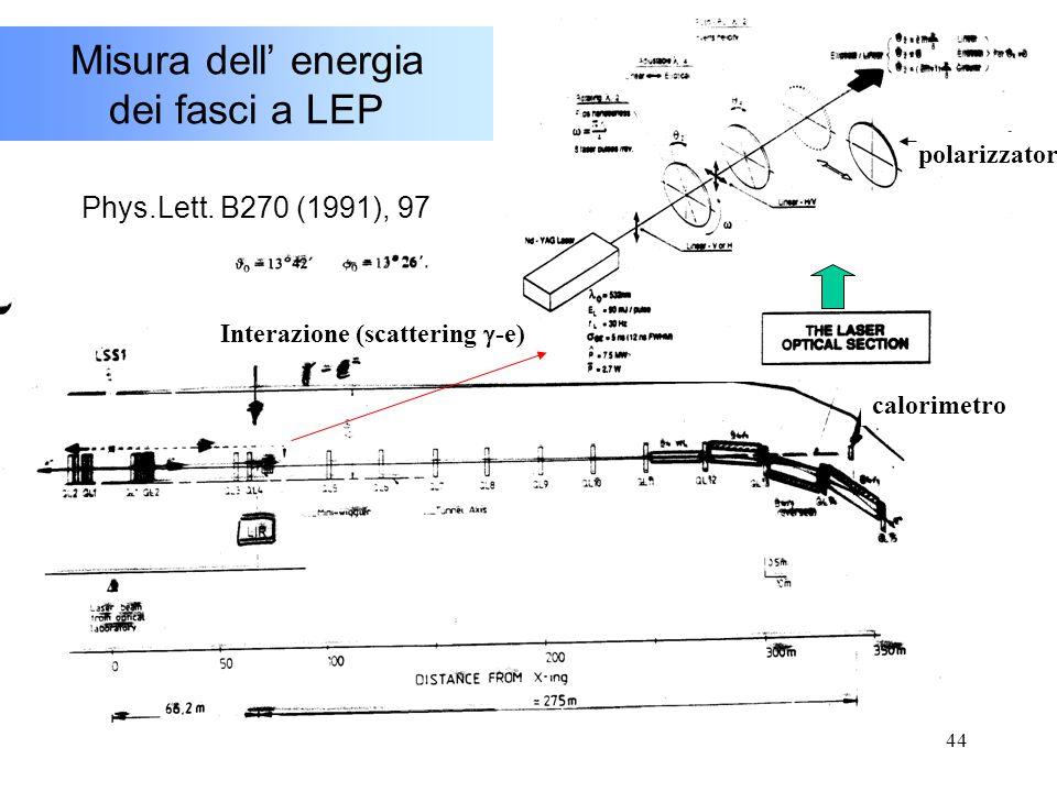 44 Misura dell' energia dei fasci a LEP Interazione (scattering  -e) calorimetro polarizzatore Phys.Lett. B270 (1991), 97