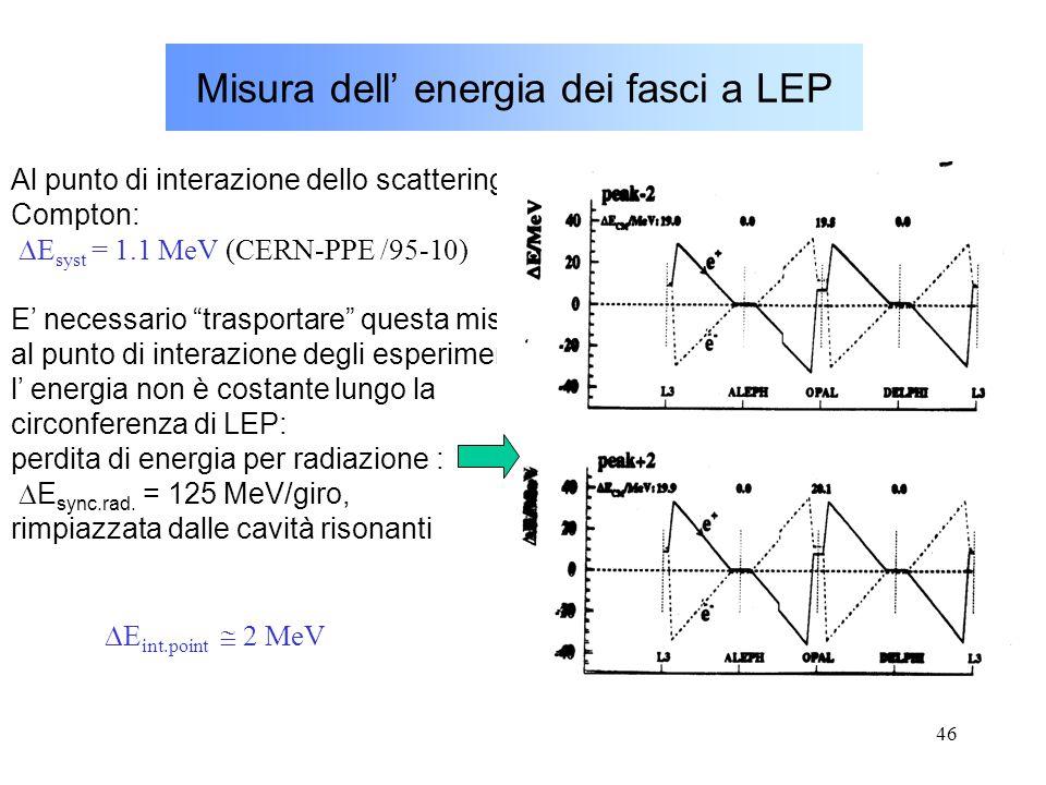"""46 Misura dell' energia dei fasci a LEP Al punto di interazione dello scattering Compton:  E syst = 1.1 MeV (CERN-PPE /95-10) E' necessario """"trasport"""