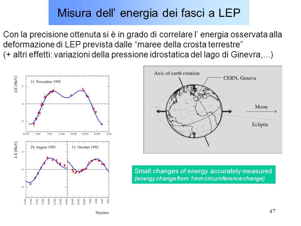 47 Small changes of energy accurately measured (energy change from 1mm circumference change) Con la precisione ottenuta si è in grado di correlare l'