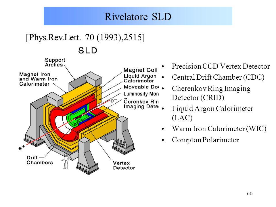 60 Precision CCD Vertex Detector Central Drift Chamber (CDC) Cherenkov Ring Imaging Detector (CRID) Liquid Argon Calorimeter (LAC) Warm Iron Calorimet