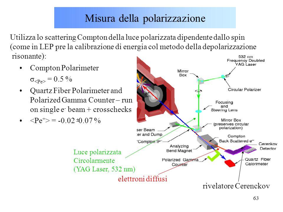 63 Compton Polarimeter σ = 0.5 % Quartz Fiber Polarimeter and Polarized Gamma Counter – run on single e - beam + crosschecks = -0.02 0.07 % Misura del
