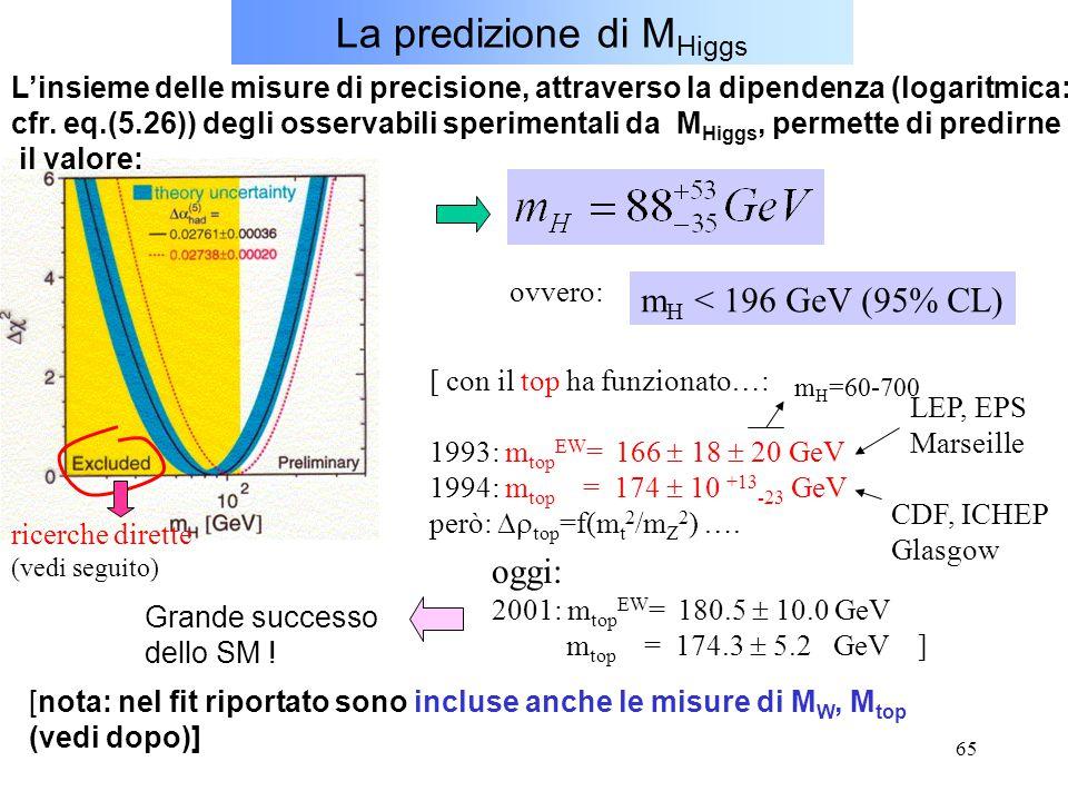 65 La predizione di M Higgs ovvero: m H < 196 GeV (95% CL) [ con il top ha funzionato…: 1993: m top EW = 166  18  20 GeV 1994: m top = 174  10 +13