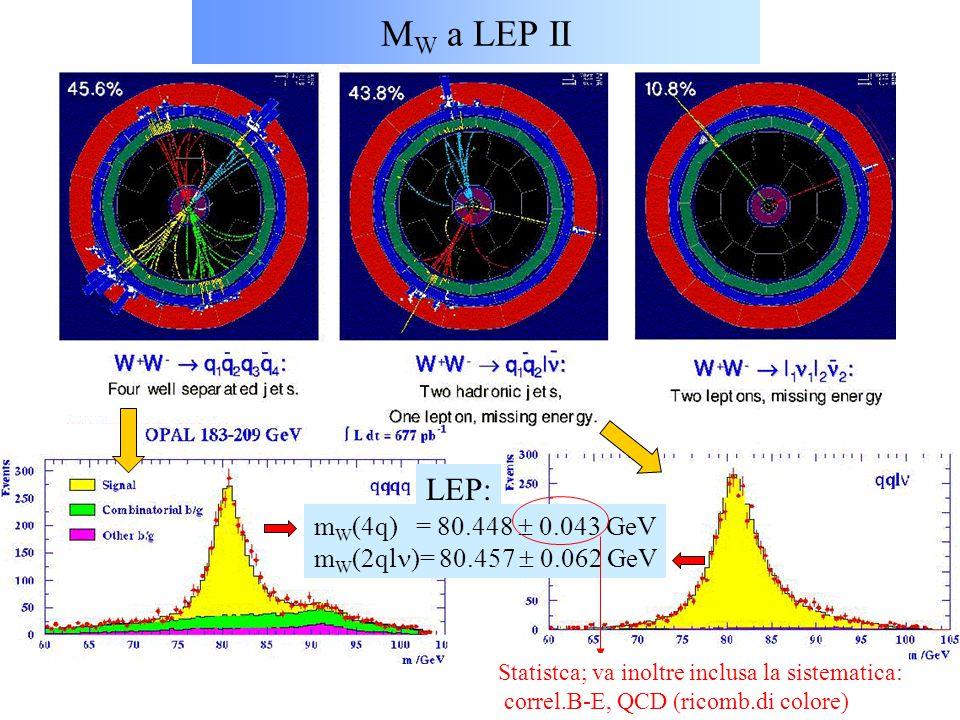 68 M W a LEP II m W (4q) = 80.448  0.043 GeV m W (2ql )= 80.457  0.062 GeV LEP: Statistca; va inoltre inclusa la sistematica: correl.B-E, QCD (ricom