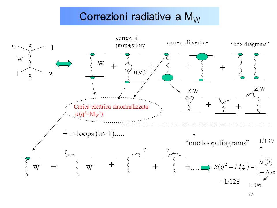 """72 Correzioni radiative a M W l l W g g + + ++ + n loops (n> 1)..... u,c,t correz. al propagatore correz. di vertice """"box diagrams"""" Carica elettrica r"""