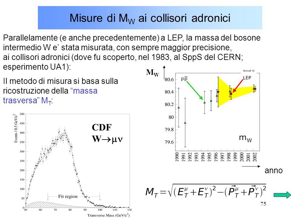 75 Misure di M W ai collisori adronici Parallelamente (e anche precedentemente) a LEP, la massa del bosone intermedio W e' stata misurata, con sempre