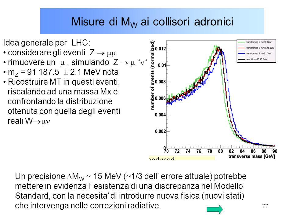 """77 Misure di M W ai collisori adronici Idea generale per LHC: considerare gli eventi Z   rimuovere un , simulando Z   """" """" m Z = 91 187.5  2.1 M"""
