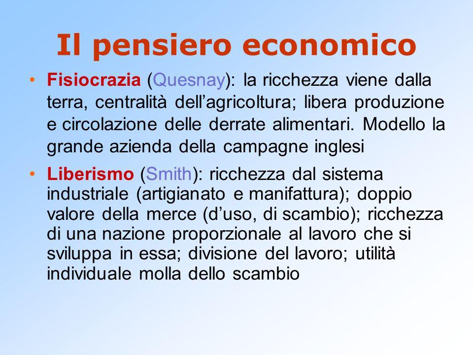 Il pensiero economico Fisiocrazia (Quesnay): la ricchezza viene dalla terra, centralità dell'agricoltura; libera produzione e circolazione delle derrate alimentari.