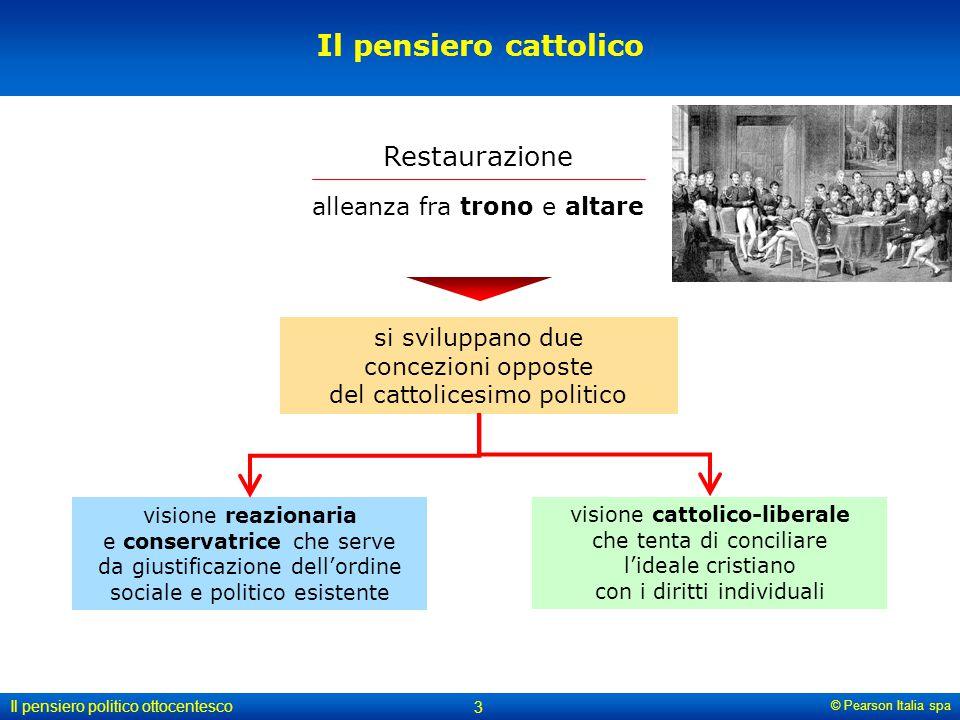 © Pearson Italia spa Il pensiero politico ottocentesco 3 Il pensiero cattolico Restaurazione si sviluppano due concezioni opposte del cattolicesimo po