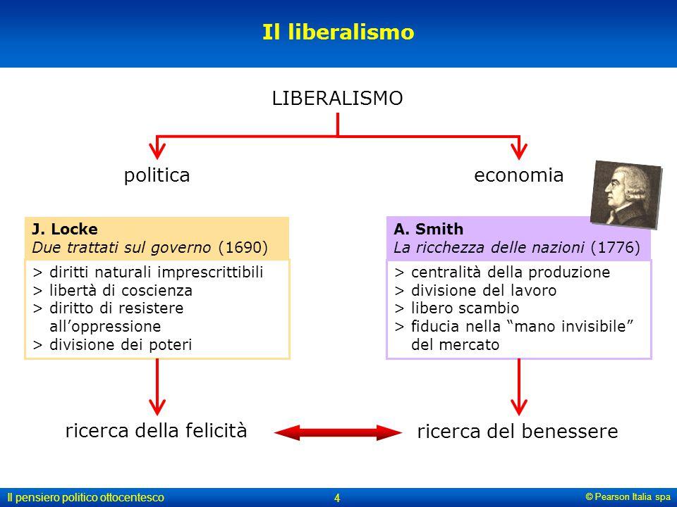 © Pearson Italia spa Il pensiero politico ottocentesco 4 Il liberalismo LIBERALISMO J. Locke Due trattati sul governo (1690) A. Smith La ricchezza del