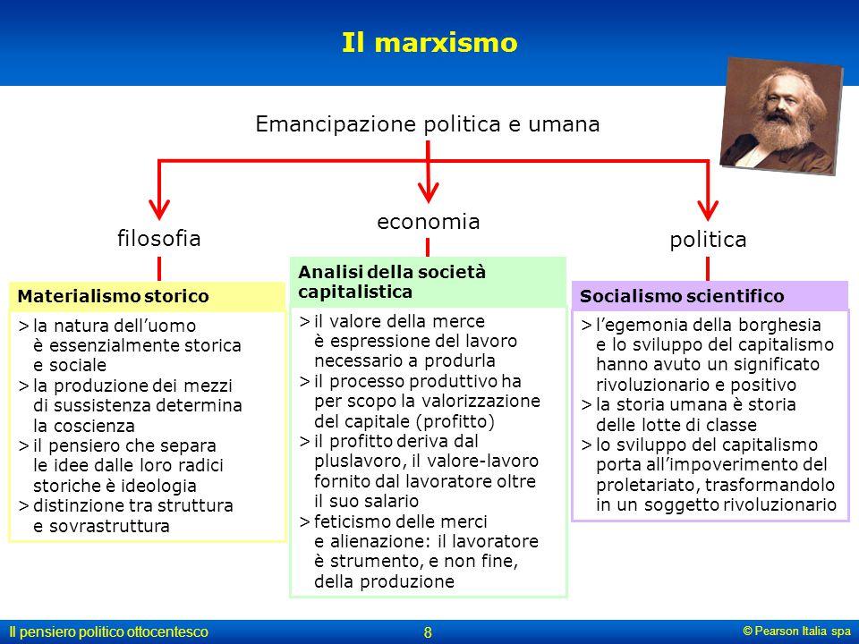 © Pearson Italia spa Il pensiero politico ottocentesco 8 Il marxismo Emancipazione politica e umana Materialismo storico filosofia politica >la natura