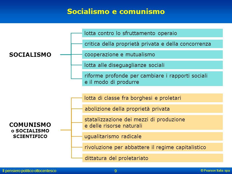 © Pearson Italia spa Il pensiero politico ottocentesco 9 Socialismo e comunismo lotta contro lo sfruttamento operaio critica della proprietà privata e