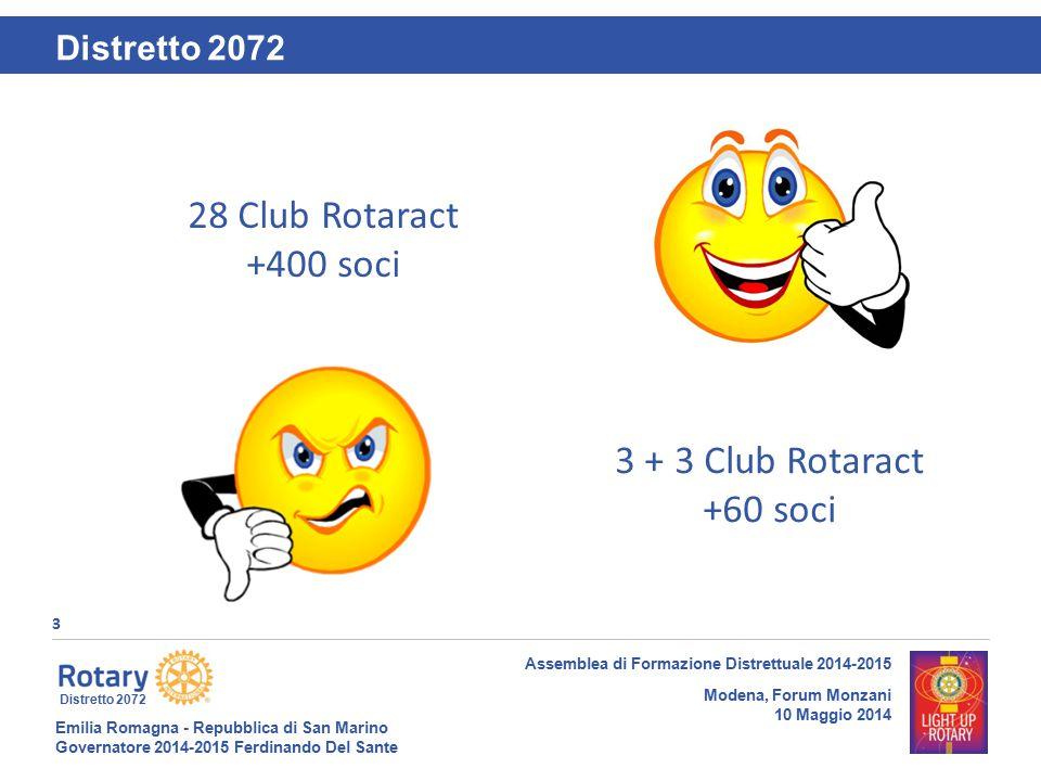 Emilia Romagna - Repubblica di San Marino Governatore 2014-2015 Ferdinando Del Sante Distretto 2072 3 Assemblea di Formazione Distrettuale 2014-2015 Modena, Forum Monzani 10 Maggio 2014 28 Club Rotaract +400 soci Distretto 2072 3 + 3 Club Rotaract +60 soci