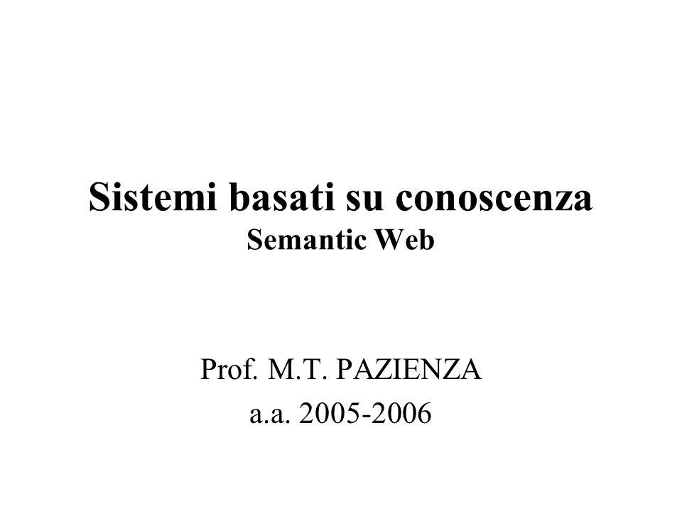 Sistemi basati su conoscenza Semantic Web Prof. M.T. PAZIENZA a.a. 2005-2006