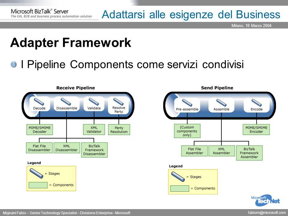 Milano, 18 Marzo 2004 Mignani Fabio – Senior Technology Specialist – Divisione Enterprise - Microsoft fabiom@microsoft.com Adattarsi alle esigenze del Business Adapter Framework I Pipeline Components come servizi condivisi