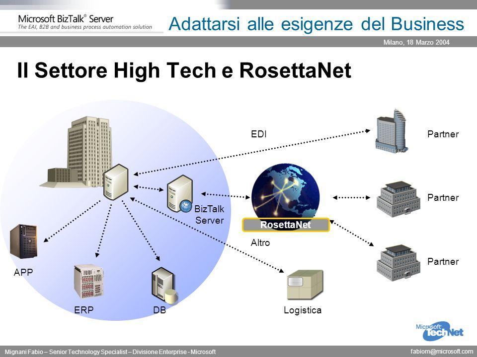 Milano, 18 Marzo 2004 Mignani Fabio – Senior Technology Specialist – Divisione Enterprise - Microsoft fabiom@microsoft.com Adattarsi alle esigenze del Business Il Settore High Tech e RosettaNet EDI XML Altro DBERP APP Logistica Partner RosettaNet BizTalk Server