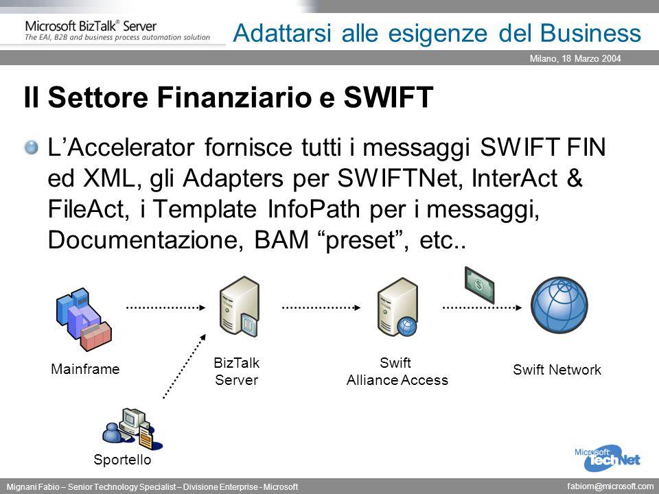 Milano, 18 Marzo 2004 Mignani Fabio – Senior Technology Specialist – Divisione Enterprise - Microsoft fabiom@microsoft.com Adattarsi alle esigenze del Business Il Settore Finanziario e SWIFT L'Accelerator fornisce tutti i messaggi SWIFT FIN ed XML, gli Adapters per SWIFTNet, InterAct & FileAct, i Template InfoPath per i messaggi, Documentazione, BAM preset , etc..