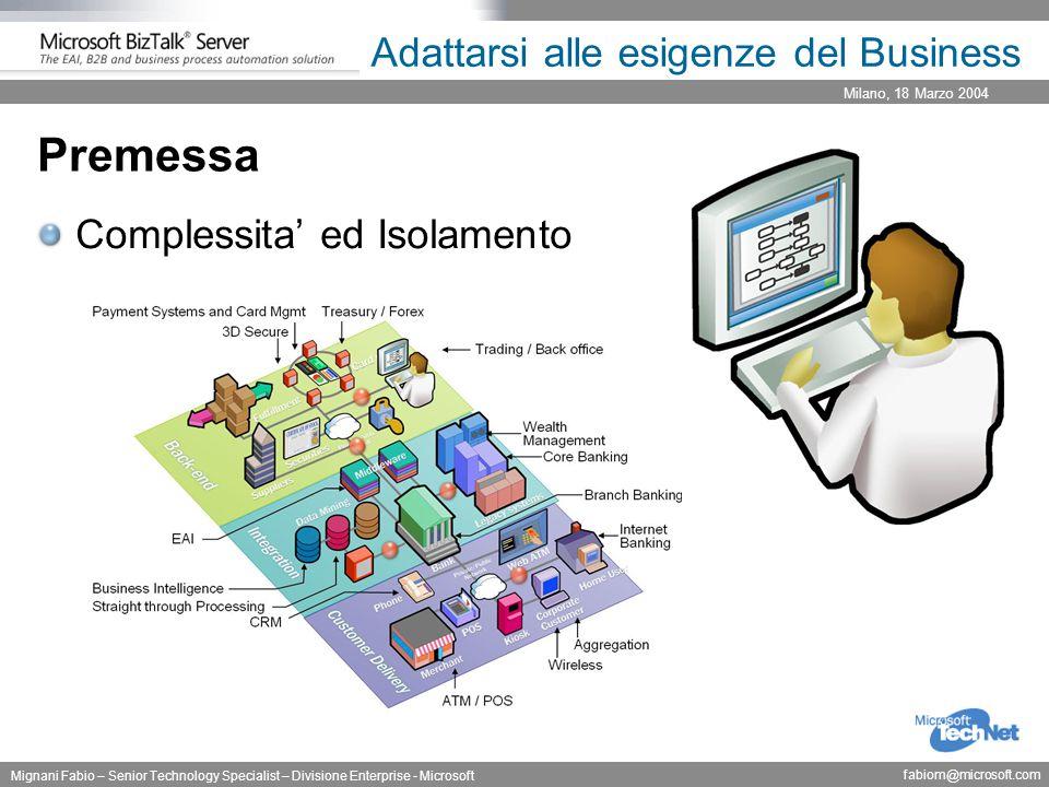 Milano, 18 Marzo 2004 Mignani Fabio – Senior Technology Specialist – Divisione Enterprise - Microsoft fabiom@microsoft.com Adattarsi alle esigenze del Business Premessa Estensione delle capacita' del Broker Codice Custom Adapters Accelerators