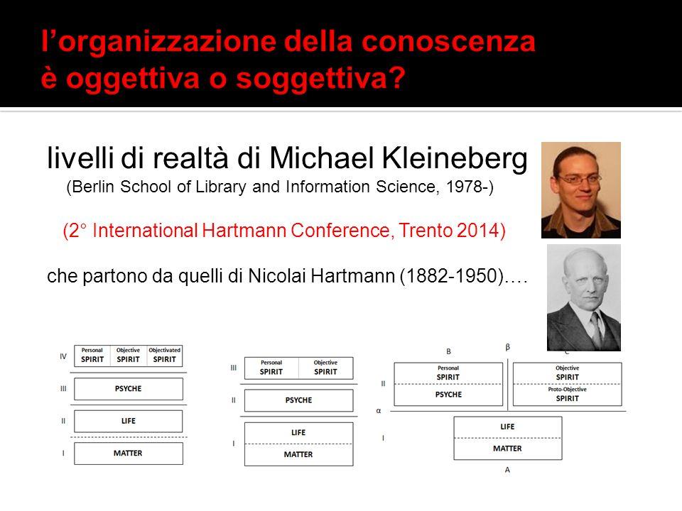 livelli di realtà di Michael Kleineberg (Berlin School of Library and Information Science, 1978-) (2° International Hartmann Conference, Trento 2014) ….e diventano quelli di Ken Wilber (1949-) OGGETTIVI O SOGGETTIVI?
