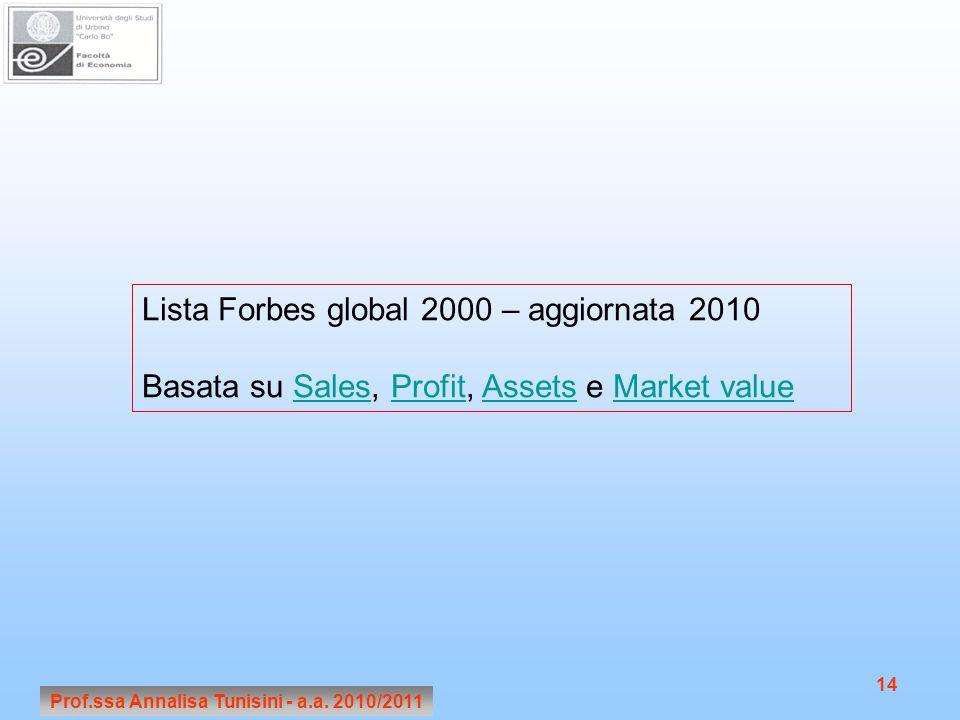 Prof.ssa Annalisa Tunisini - a.a. 2010/2011 14 Lista Forbes global 2000 – aggiornata 2010 Basata su Sales, Profit, Assets e Market valueSalesProfitAss