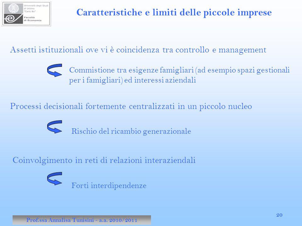 Prof.ssa Annalisa Tunisini - a.a. 2010/2011 20 Caratteristiche e limiti delle piccole imprese Assetti istituzionali ove vi è coincidenza tra controllo
