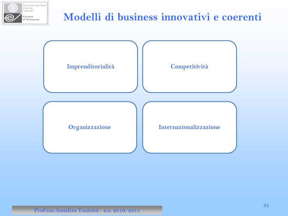 Prof.ssa Annalisa Tunisini - a.a. 2010/2011 31 Modelli di business innovativi e coerenti ImprenditorialitàCompetitività OrganizzazioneInternazionalizz