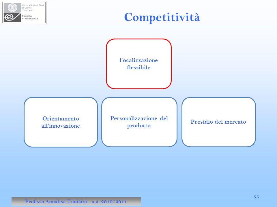 Prof.ssa Annalisa Tunisini - a.a. 2010/2011 33 Competitività Focalizzazione flessibile Orientamento all'innovazione Personalizzazione del prodotto Pre
