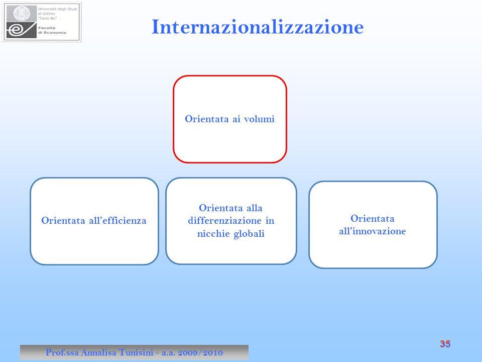 Prof.ssa Annalisa Tunisini - a.a. 2010/2011 35 Prof.ssa Annalisa Tunisini - a.a. 2009/2010 35 Internazionalizzazione Orientata ai volumi Orientata all